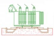 technologie - transformatory_mocy
