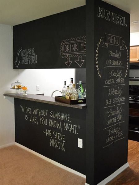 Pictures Of Chalkboard Painted Walls